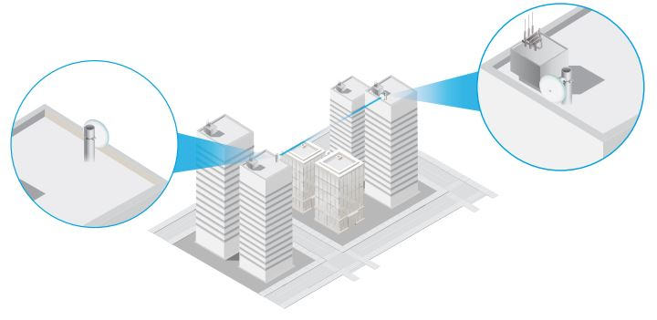 image showing how a point to point wifi system would work between different buildings