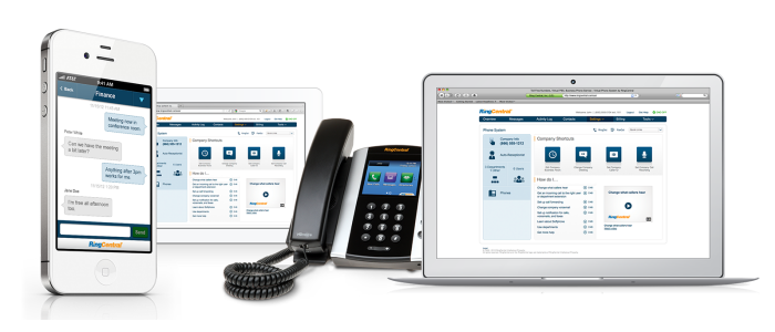 Image showing Ring Central app on laptop, ipad and phone